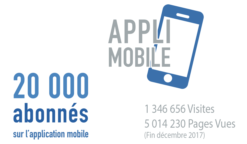 2-application-mobile-en-corse