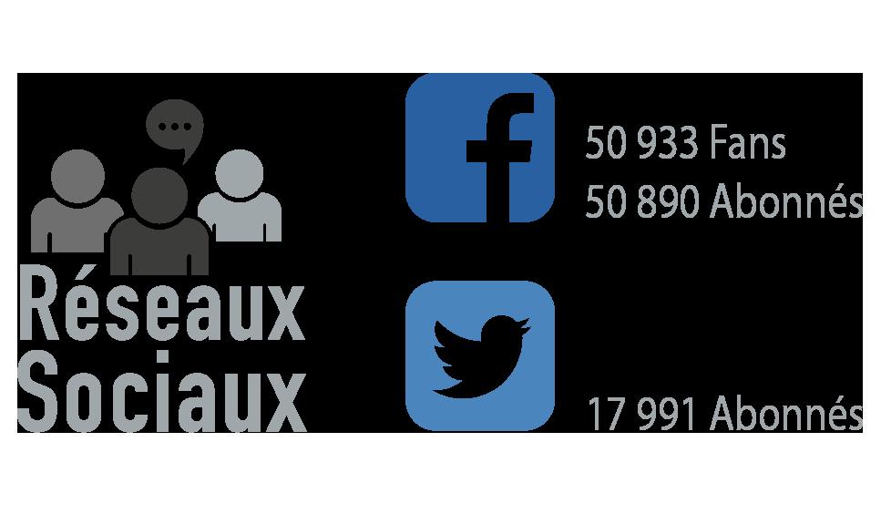 3-réseaux-sociaux-en-corse-bastia